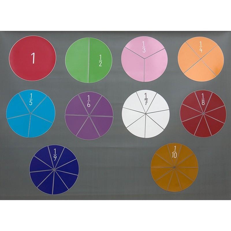 Bruchrechenkreise in Montessorifarben